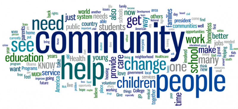 community-wordcloud